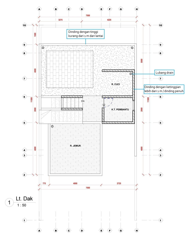 SS-House 3 lantai karya Nico Gowindra (Sumber: arsitag.com)