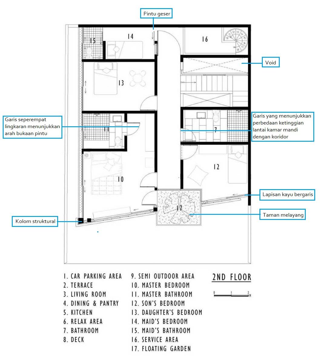 Inset House di Jatibening, Bekasi karya Delution Architect (Sumber: arsitag.com)