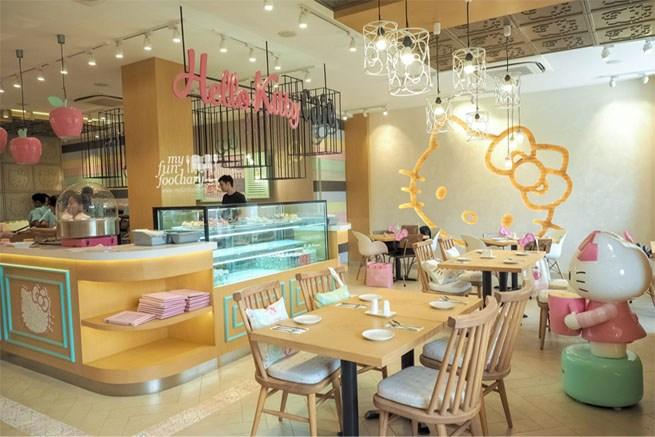 Café Hello Kitty, Pantai Indah Kapuk (Sumber: myfunfoodiary.com)