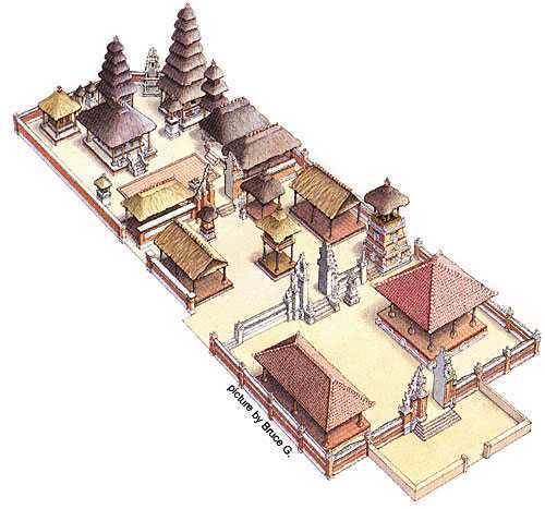 Peta kompleks rumah tradisional Bali (Sumber: nurvata.wordpress.com)