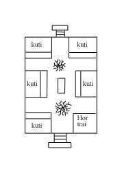 Salah satu karakteristik desain tradisional khas Thailand adalah bentuk konstruksinya yang modular. Desain seperti ini membuat bangunan menjadi lebih mudah 'dibongkar-pasang' bahkan dipindahkan ke lokasi lain. Pada zaman dahulu keberadaan lahan masih cukup luas sehingga orang-orang dapat berpindah lokasi dengan mudah. Maka dari itu, sangat jarang sebuah keluarga menetap di suatu tempat yang sama selama bertahun-tahun.