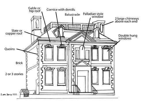 Proporsi. Arsitektur Georgian sering digambarkan sebagai gaya Palladian, karena dipengaruhi oleh reinterpretasi arsitek Italia Andrea Palladio pada gaya arsitektur Yunani dan Romawi kuno. Bangunan Palladio memiliki karakteristik bangunan yang elegan, dekorasi yang halus, dan adanya ciri-ciri klasik. Menurut seorang arsitek bernama Hugo Tugman, pada zaman Georgia, pelajaran mengenai proporsi bangunan klasik sangat penting. Itu sebabnya bangunan pada masa itu begitu indah dan proporsional, dengan langit-langit yang tinggi.